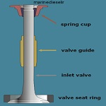 Al_inlet_valve_components